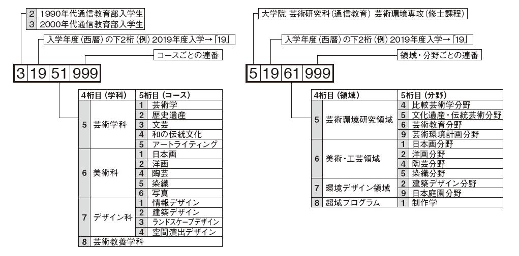 gakuban2019