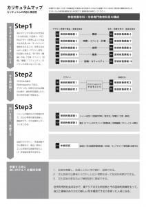 curriculummap_geikyou