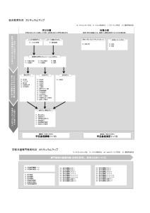 カリキュラムマップ2020_共通科目(芸教用)