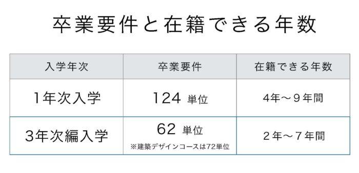youken-700x339
